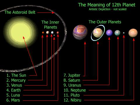 "Why some call Planet X ""the 12th planet"""